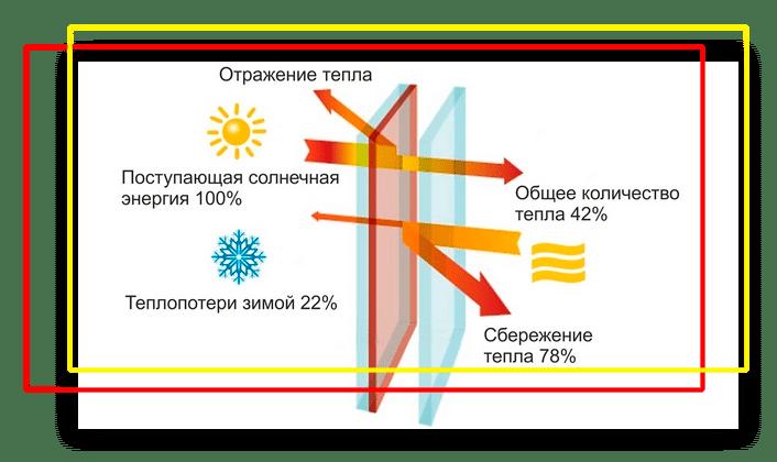 Окна-в-Евпатории